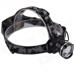 LED Headlamp RichFire SF-643A CREE XML T6