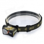LED Headlamp GLAREE M20 80lm