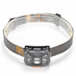 LED Headlamp UltraFire W03