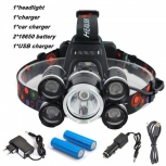 LED headlight AIBBER TONE 40000