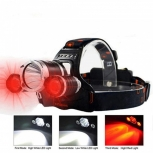 LED headlamp AIBBER TONE TB-06