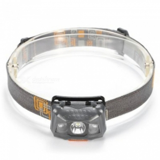 enlarge LED Headlamp UltraFire W03