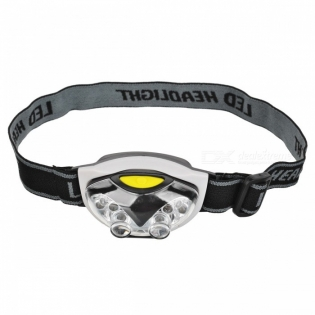 enlarge LED Headlamp P-TOP