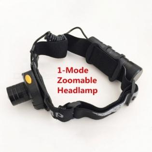 enlarge LED headlamp